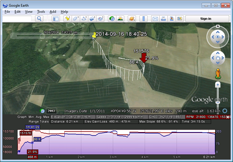 Telemetry & Data Logging